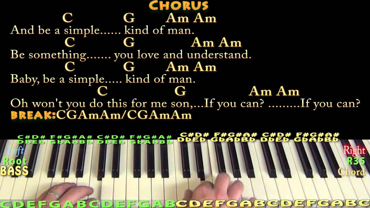 Simple Man Chords Simple Man Lynyrd Skynyrd Piano Cover Lesson With Chordslyrics