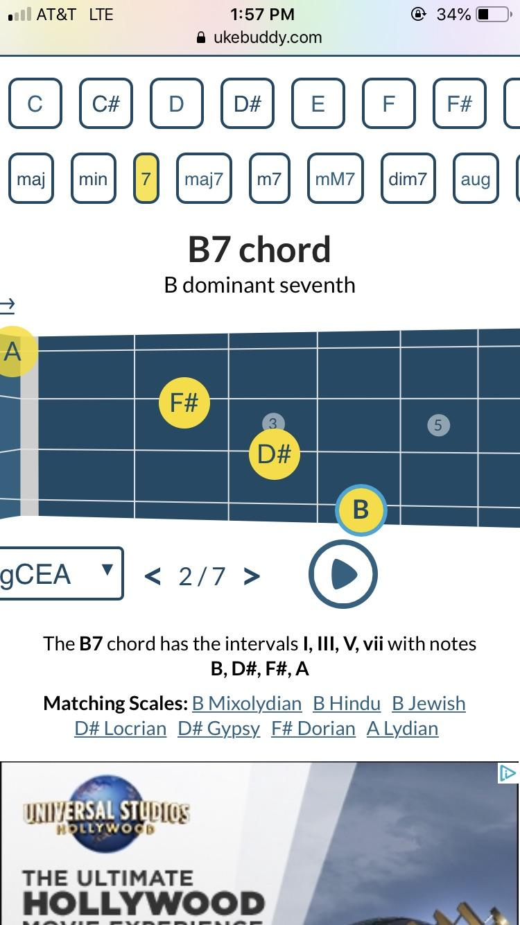 Sitting On The Dock Of The Bay Chords I Very Much Recommend Ukebuddy To See Chord Inversions Have Been