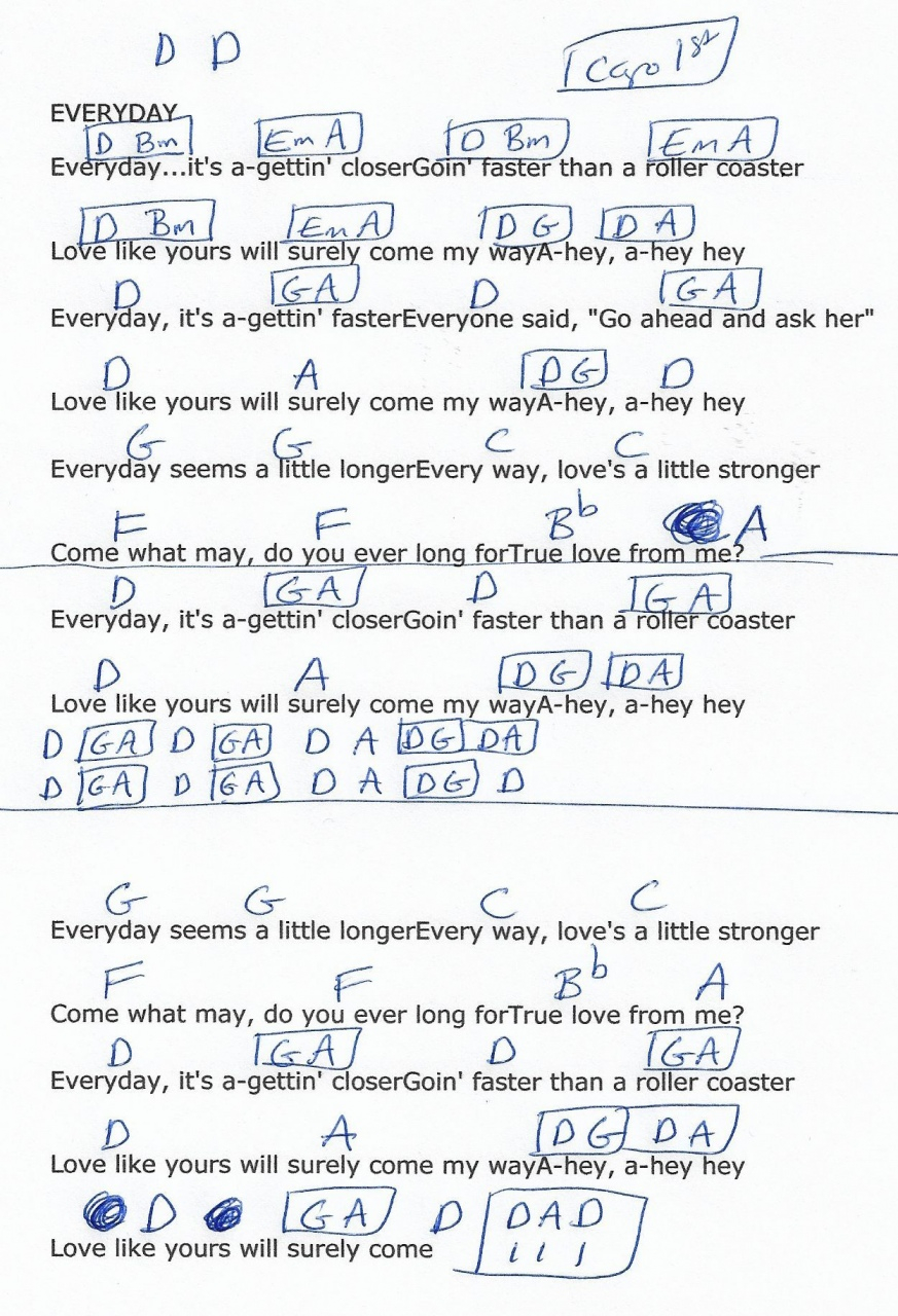 Skinny Love Ukulele Chords One Ed Sheeran Ukulele Chords Song Lyrics With Guitar Chords For In