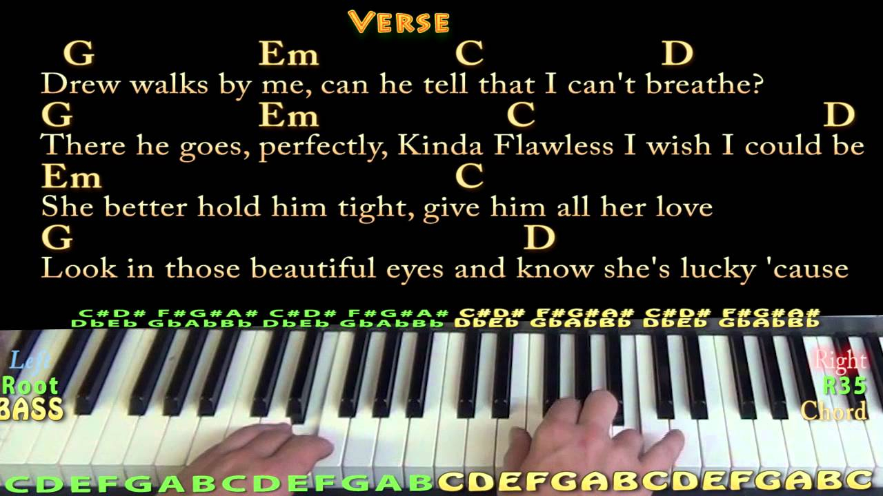 Teardrops On My Guitar Chords Teardrops On My Guitar Taylor Swift Easy Piano In G Cover Lesson With Lyrics Chords