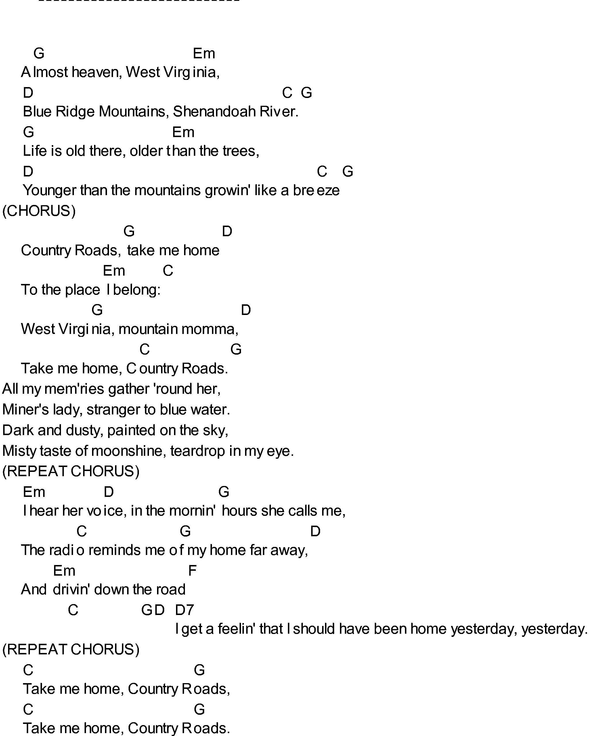 The Weight Chords A Super Popular Country Chord Progression Country Chord Chart