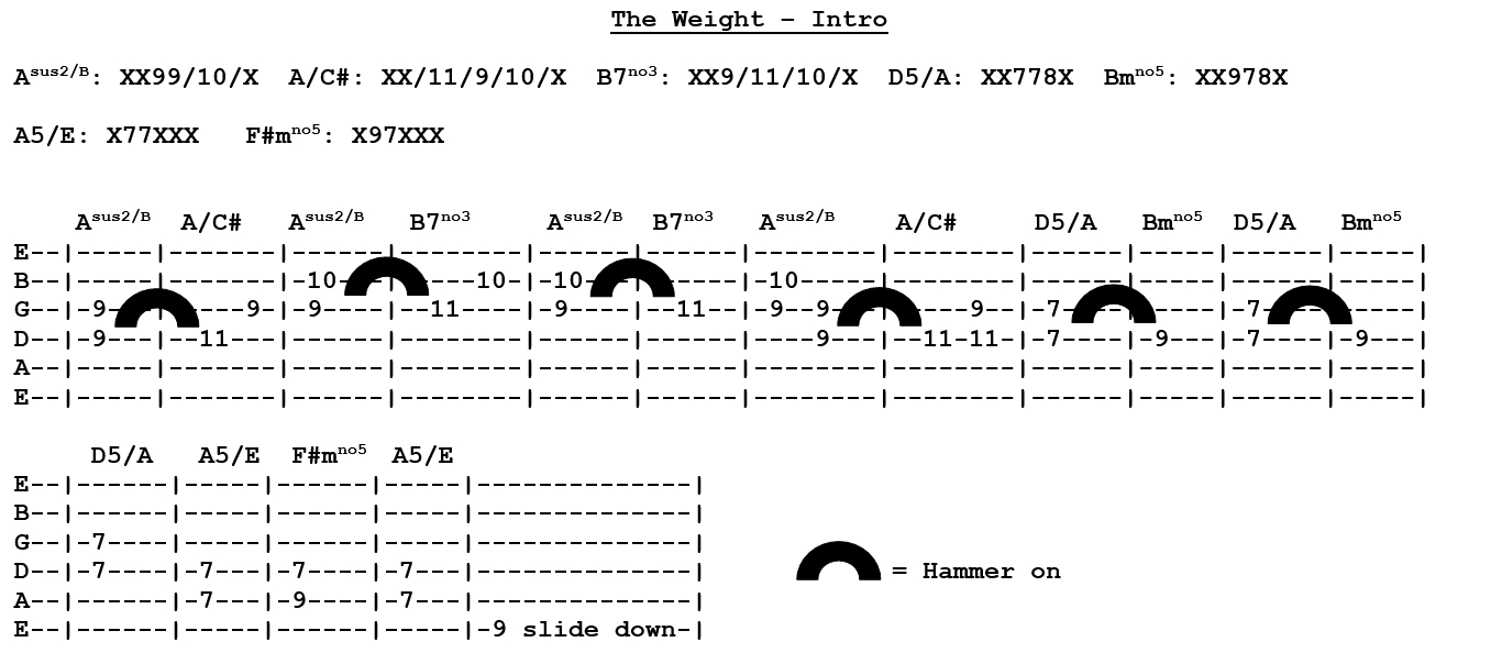 The Weight Chords The Weight The Band Intro Guitar Tab