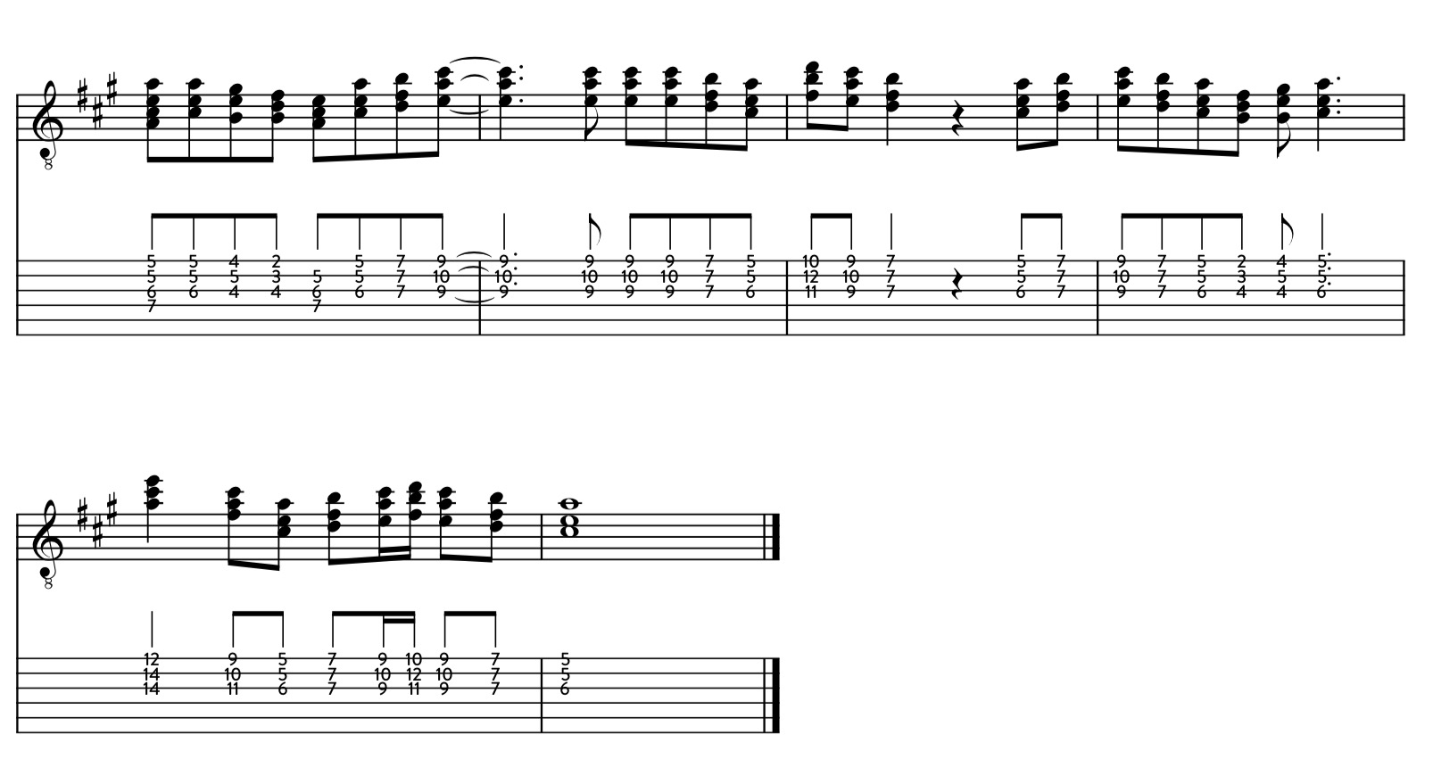 This Is Gospel Chords Part Iii Gospel Harmony And Doxology
