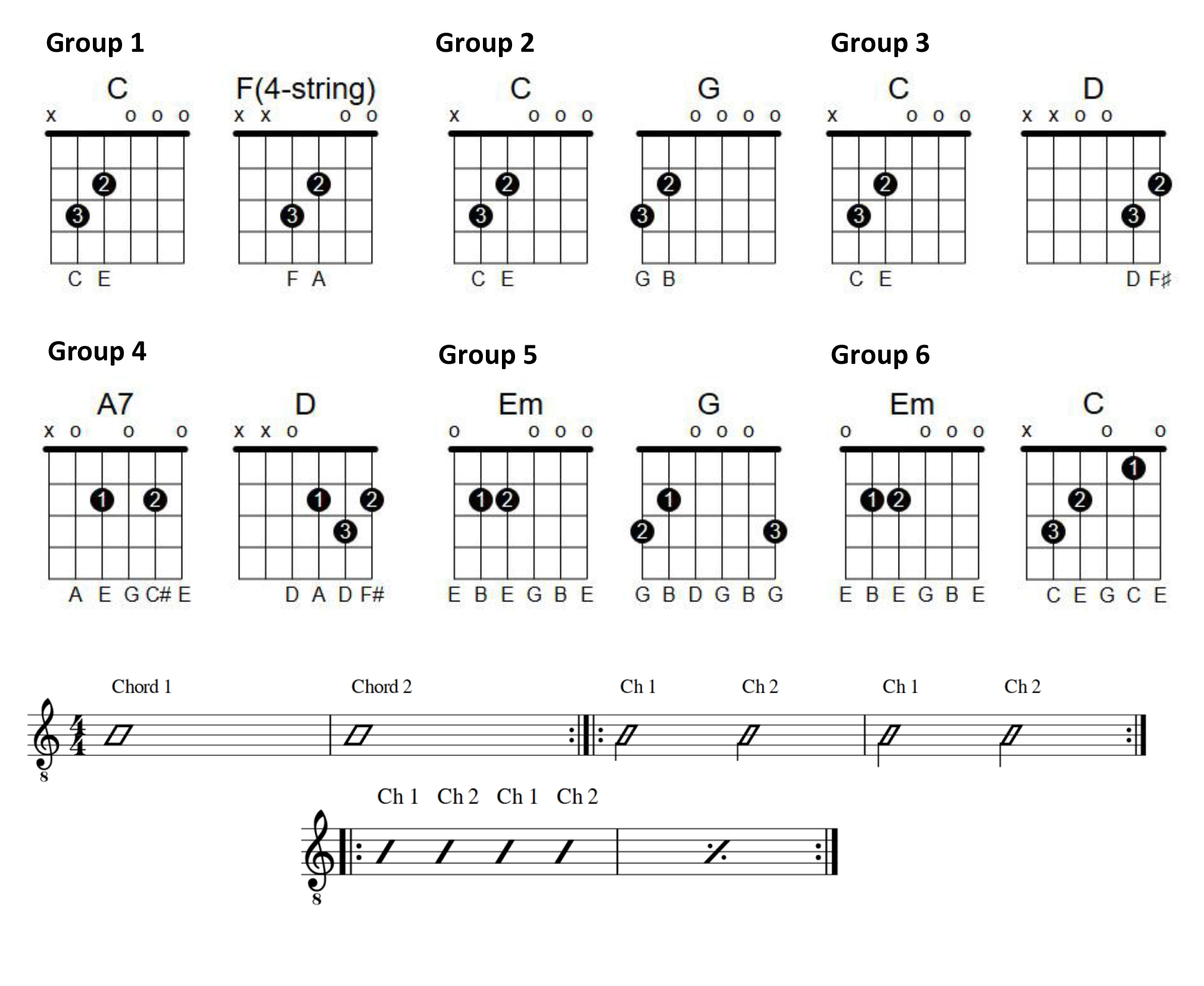 This Is Gospel Piano Chords Chord Change Exercises Lessonface