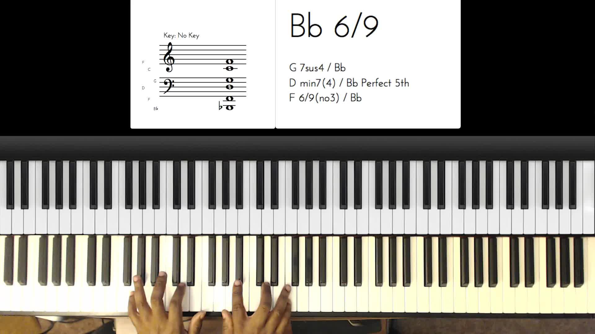 This Is Gospel Piano Chords Gospel Chords In F Christian Music Videos