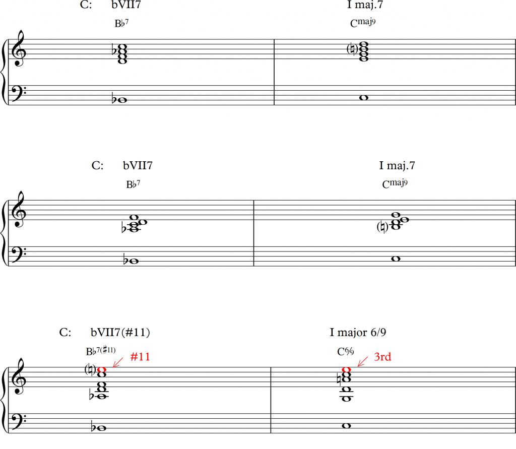 This Is Gospel Piano Chords How To Master The Backdoor Jazz Chord Progression Learn Jazz