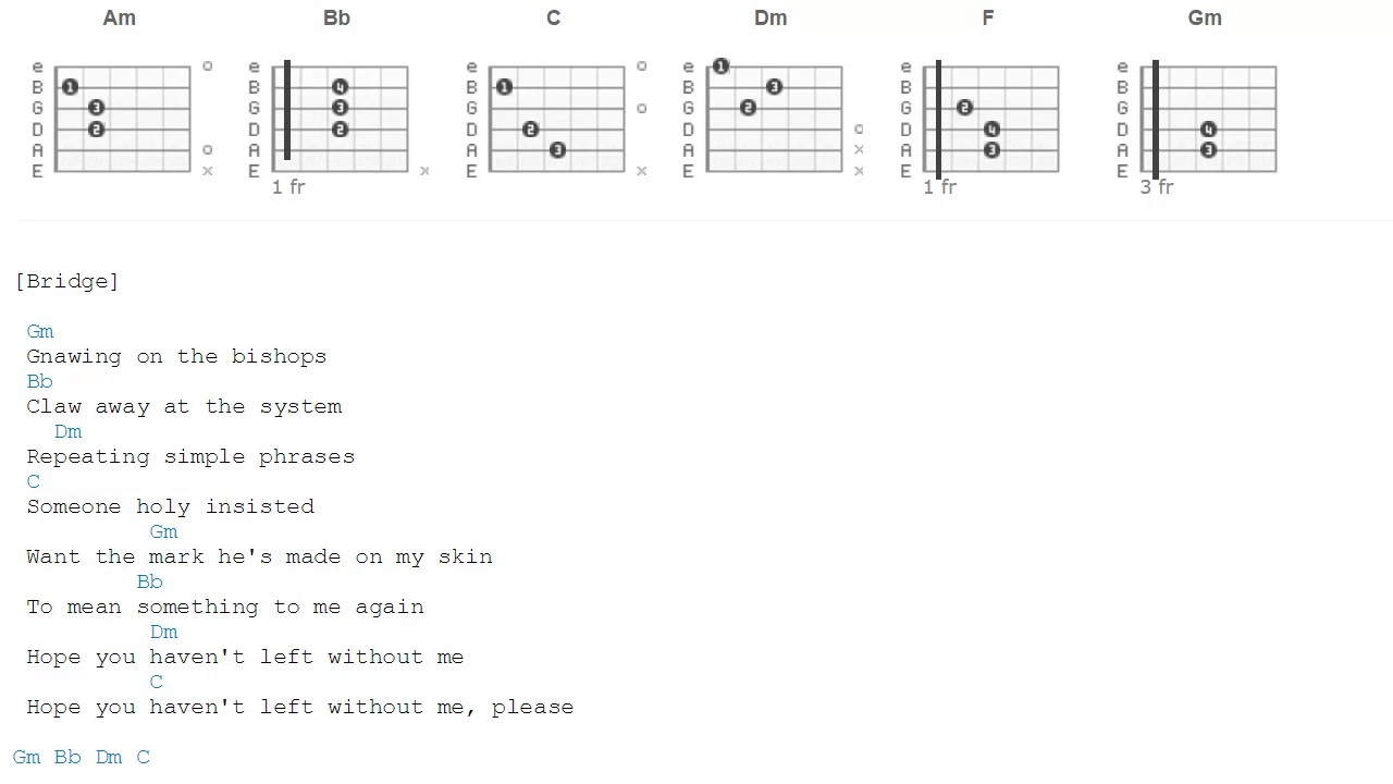 Twenty One Pilots Chords Doubt Twenty One Pilots Guitar Chords