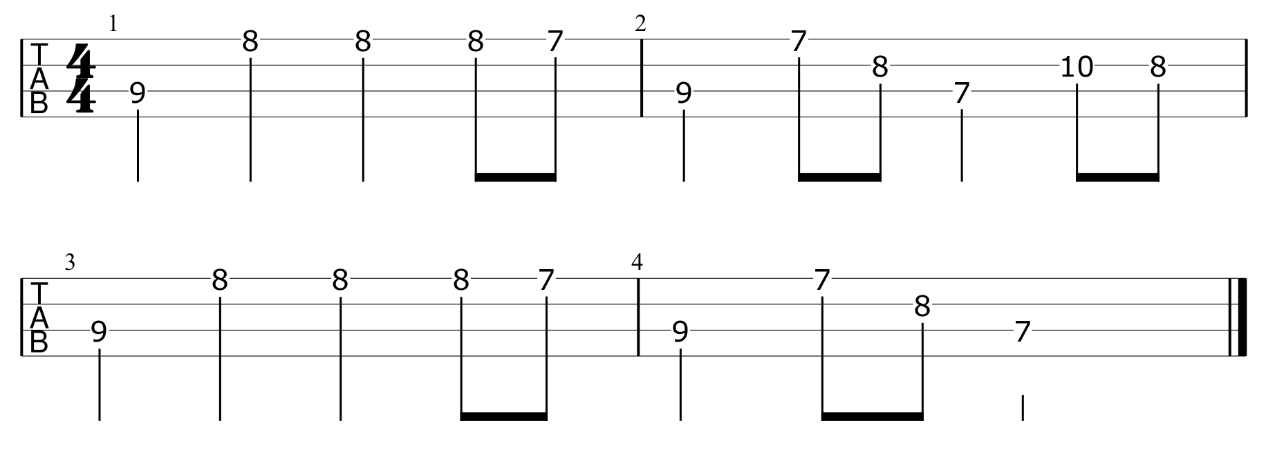 Twenty One Pilots Chords Twenty One Pilots Nico And The Niners Chords And Tab