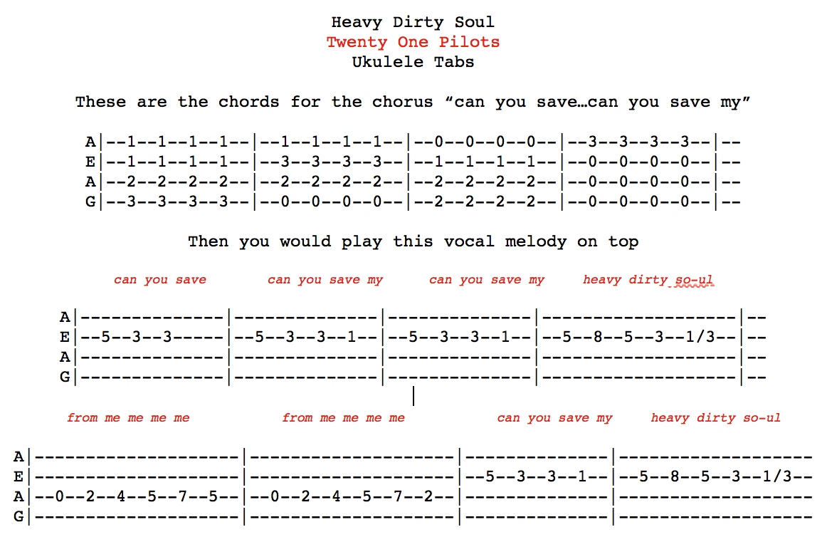 Twenty One Pilots Ukulele Chords Eat My Uke Twenty One Pilots Ukulele Tabs