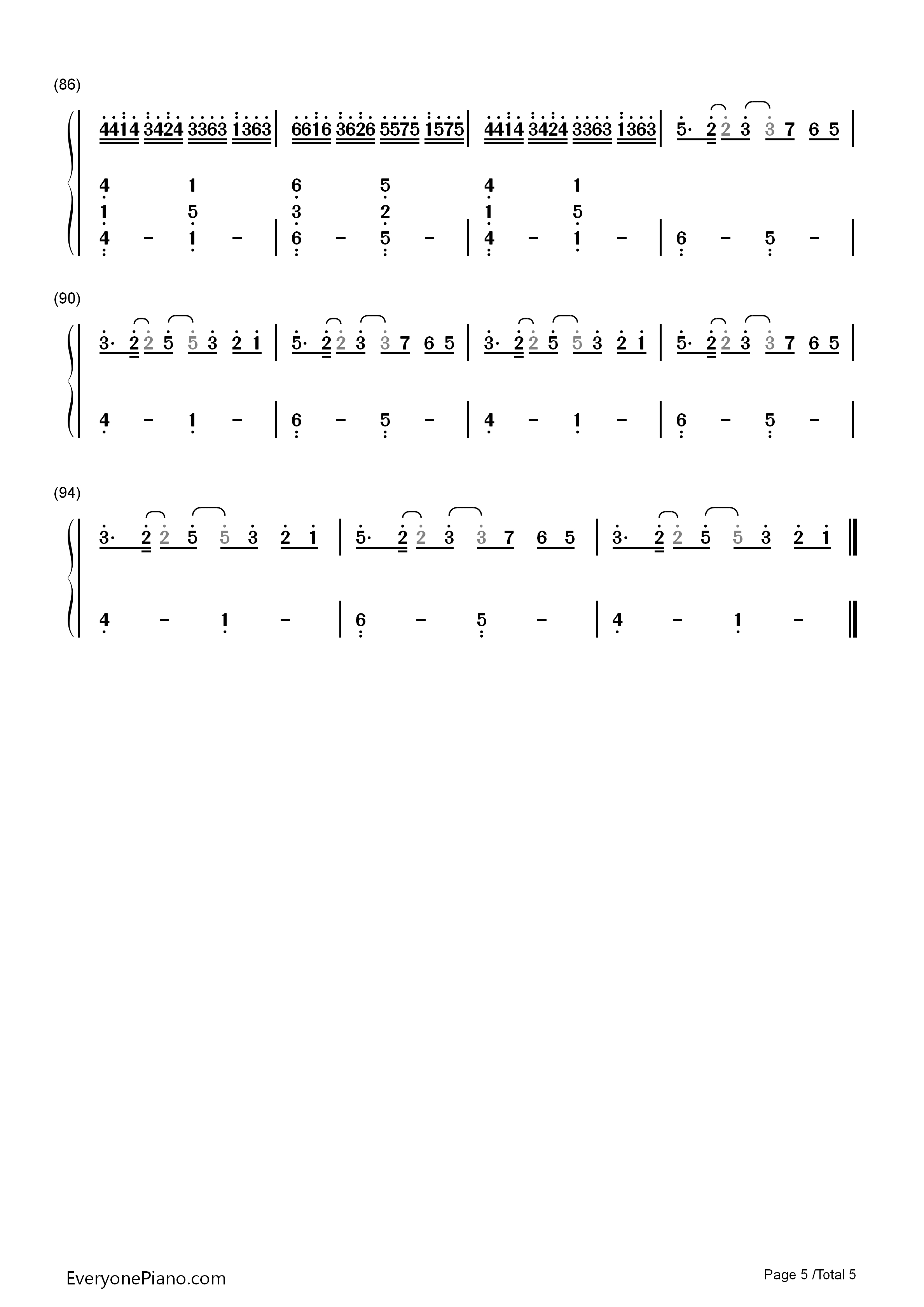 Twenty One Pilots Ukulele Chords Holding On To You Twenty One Pilots Numbered Musical Notation