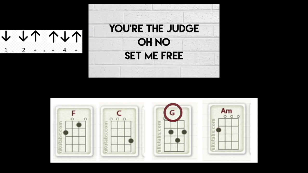 Twenty One Pilots Ukulele Chords The Judge Twentyone Pilots Ukulele Play Along