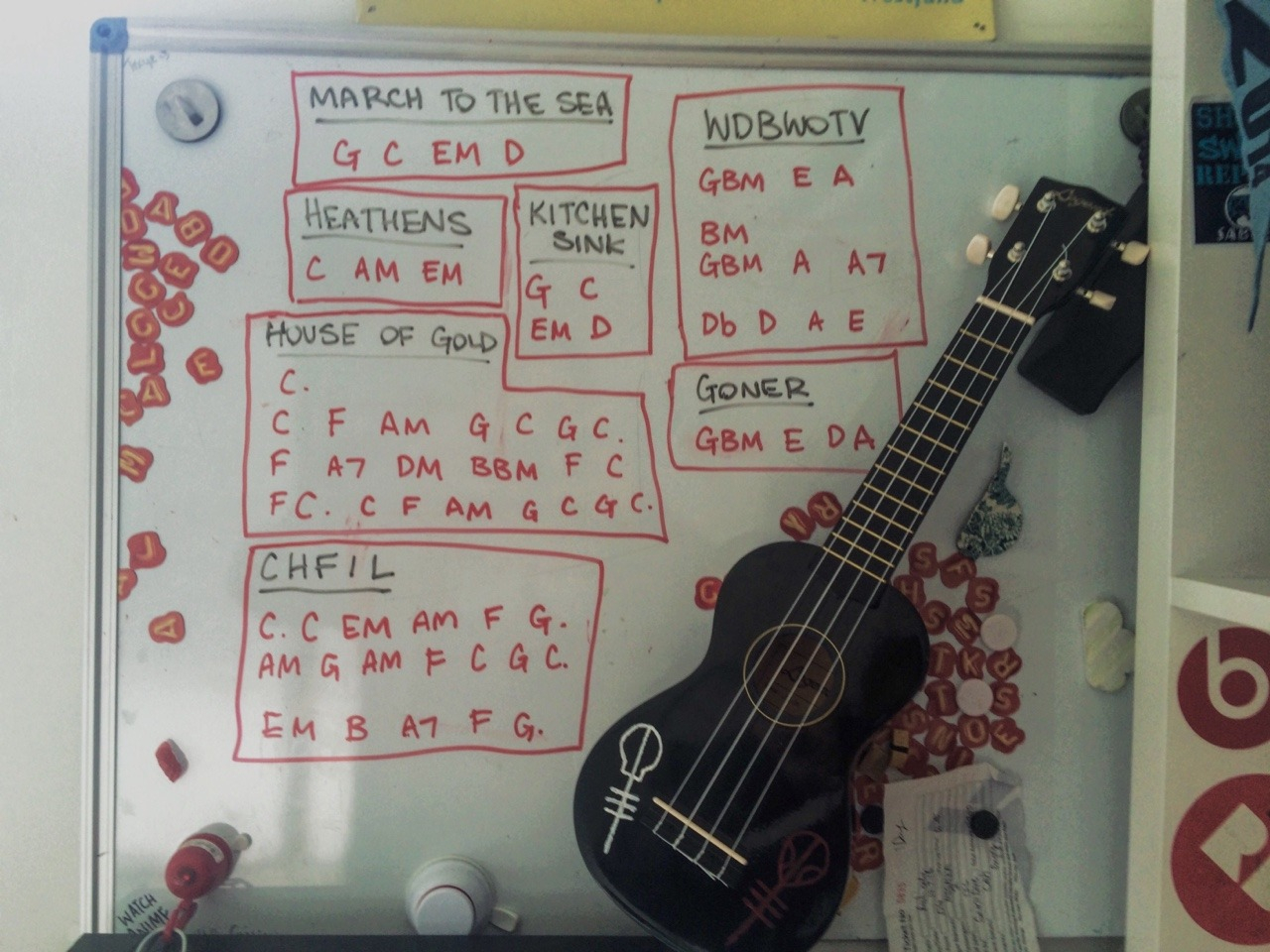 Twenty One Pilots Ukulele Chords Twenty Ne Pilts Some Twenty One Pilots Songs My Ukulele Chord