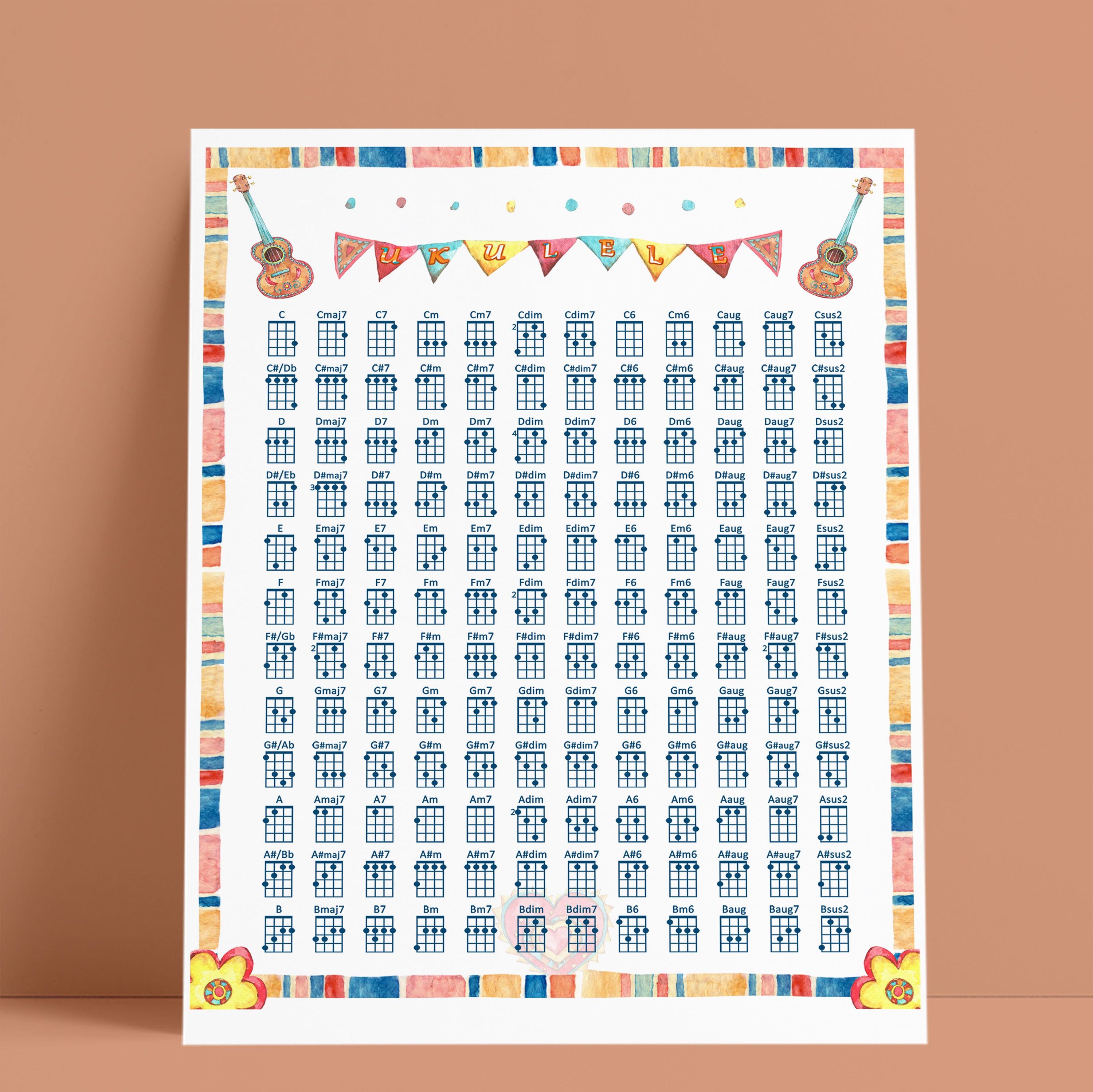Ukulele Chords Chart Ukulele Chords Chart Ukulele Learning Music Mexican Theme Border Wall Art Poster Prints Digital Art Download