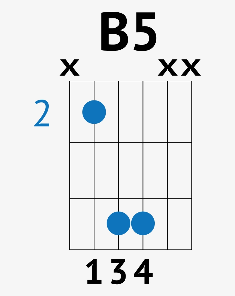 Wake Me Up When September Ends Chords Download Wake Me Up When September Ends Chords Number Png Image