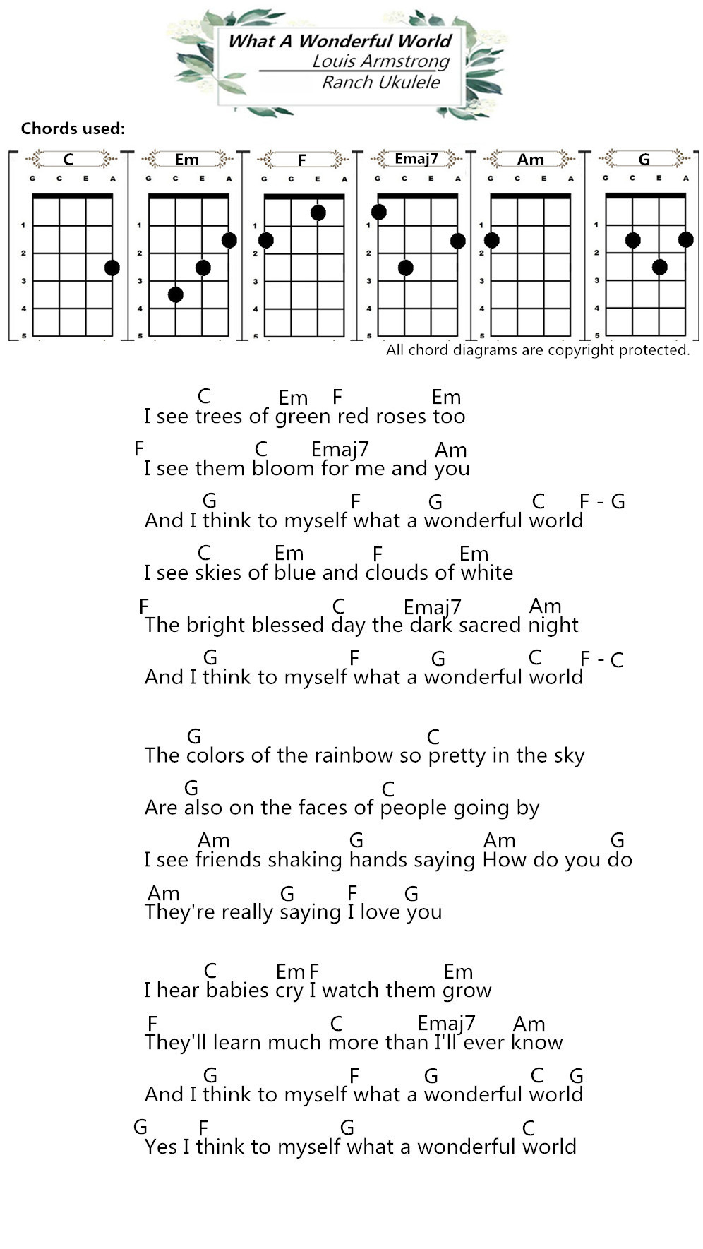 What A Wonderful World Chords Ukulele Chords What A Wonderful World Louis Armstrong Ranch