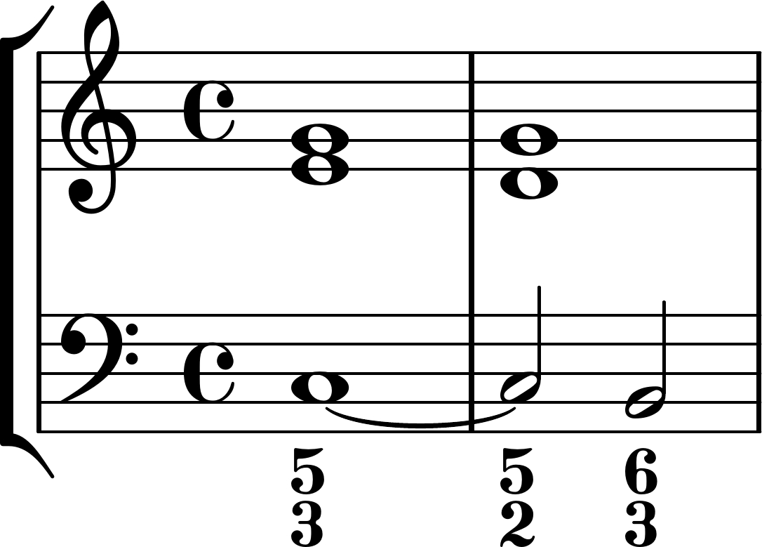 What Is A Chord Notation What Is A 52 Chord Music Practice Theory Stack