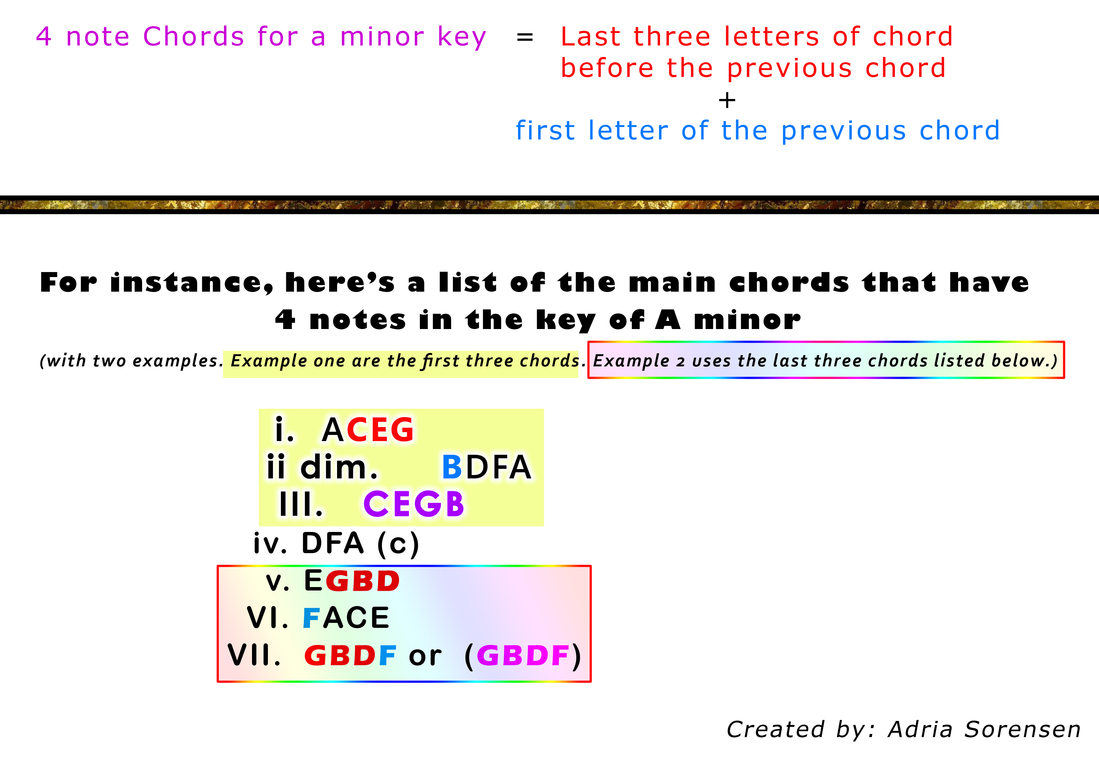 What Is A Chord What Is A Chord Musescore