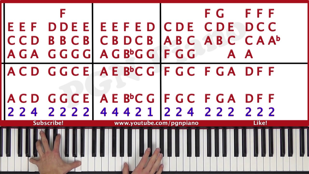 When I Was Your Man Chords When I Was Your Man Bruno Mars Piano Tutorial Easy
