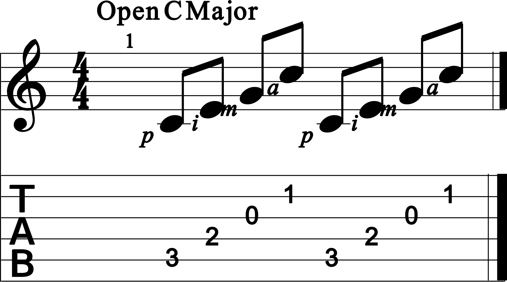 Your Great Name Chords 3 Essential Fingerpicking Patterns Guitar Lesson