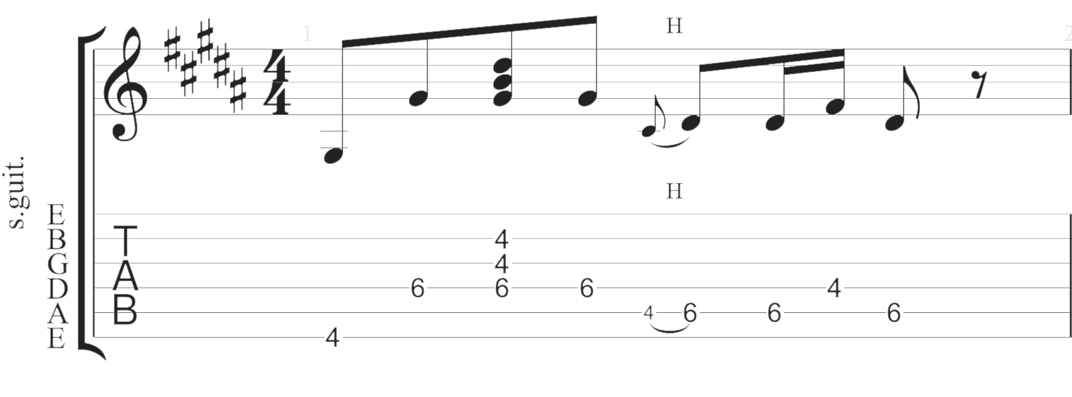 Your Great Name Chords Tuto 10 Tips To Give A Professional Look To Your Scores In Guitar