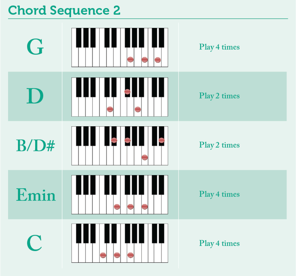 4 Chord Song Passing Chords Part 1