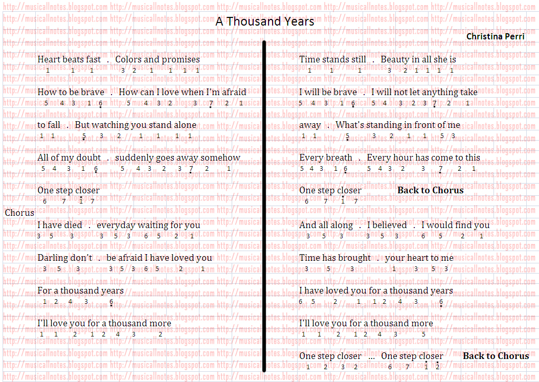 A Thousand Years Chords Note Pianika A Thousand Years Christina Perri Musical Notes