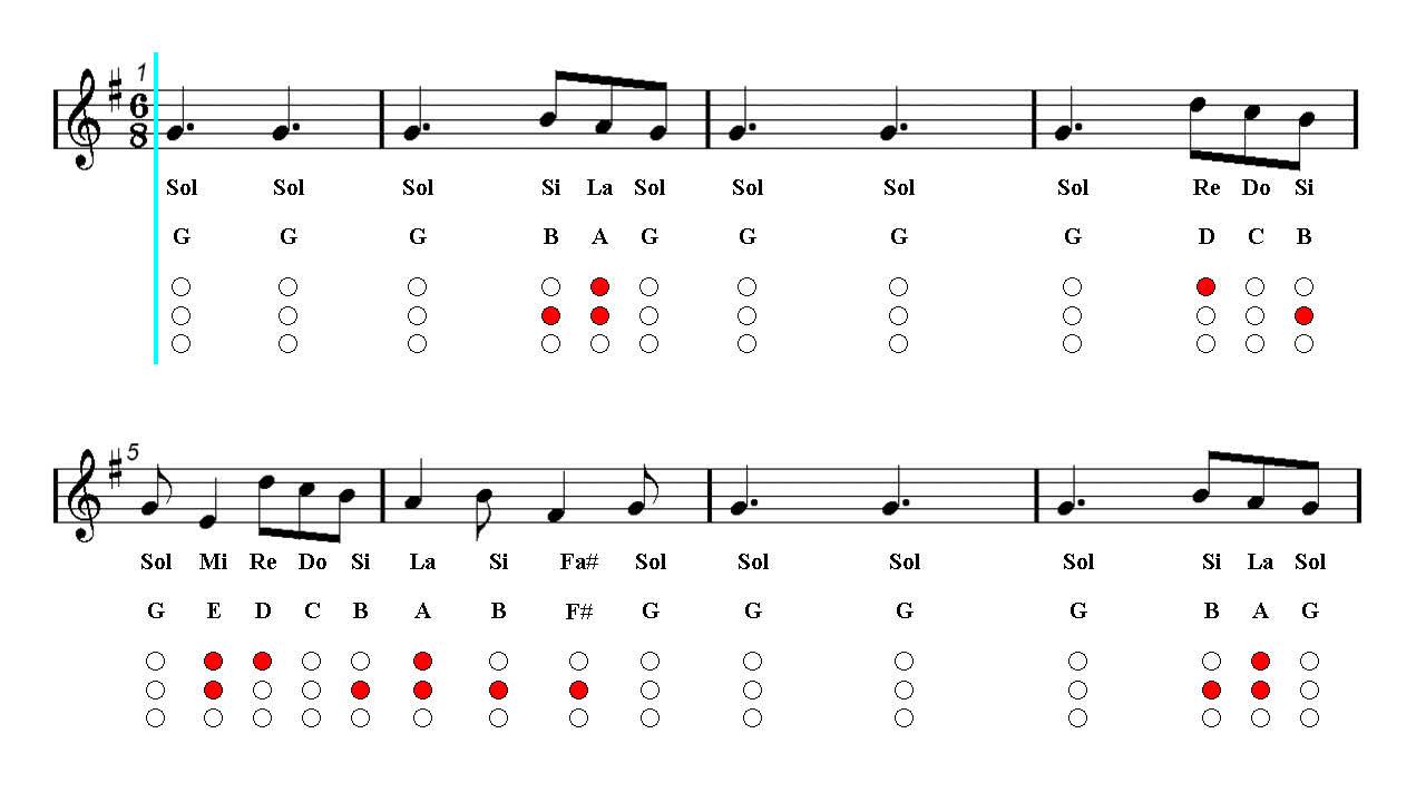 A Thousand Years Chords Video Sheet Music Bb A Thousand Years Christina Perri Guitar Chords