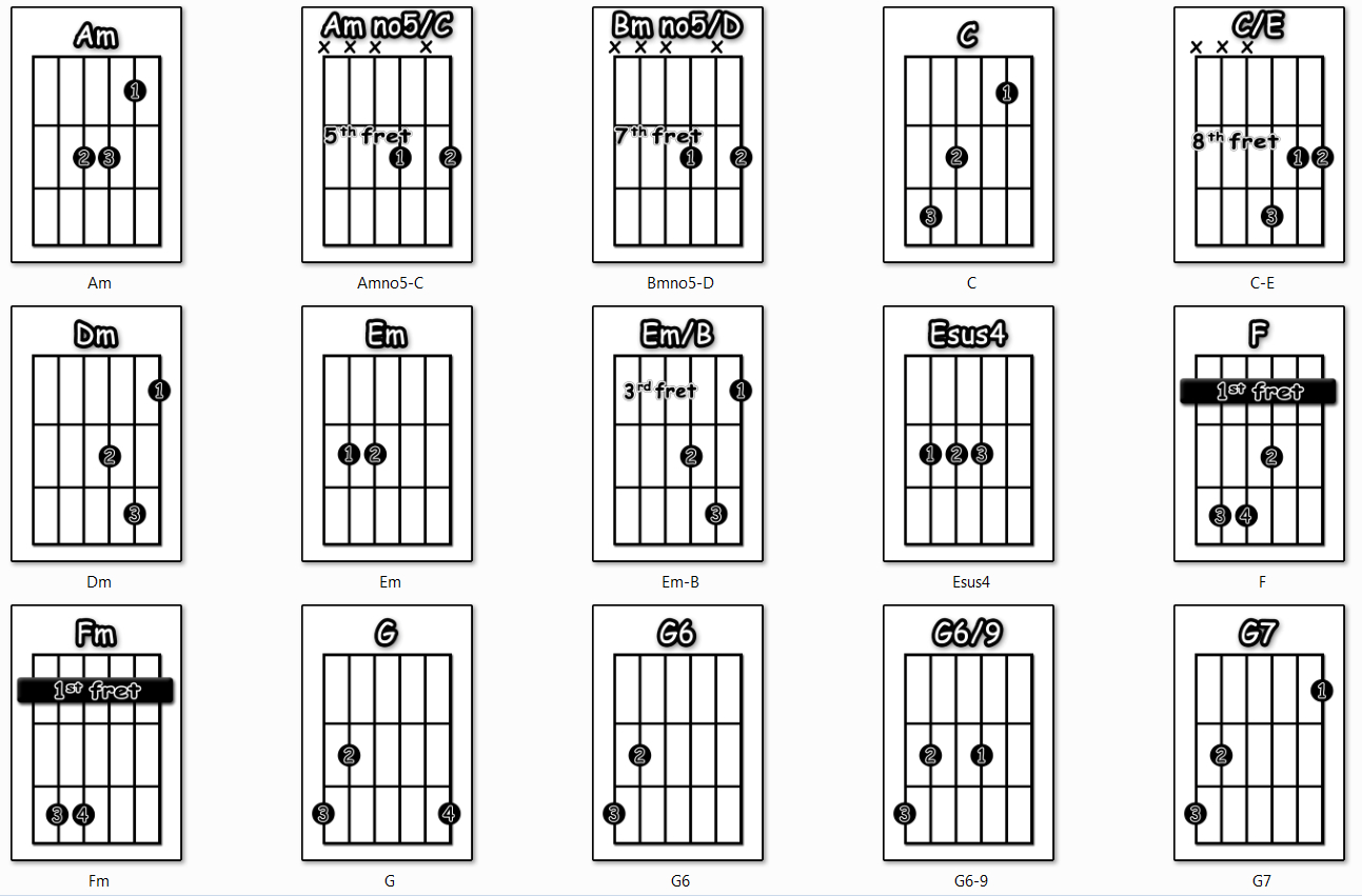 Across The Universe Chords Across The Universe The Beatles Guitar Tutorial Video