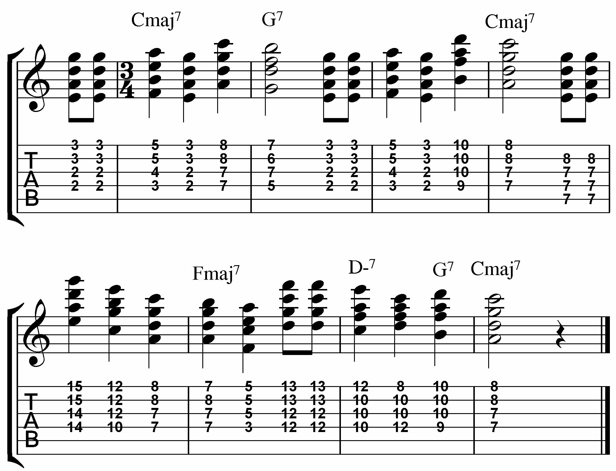 Across The Universe Chords Happy Birthday Chord Melody Arrangement Jamie Holroyd Guitar