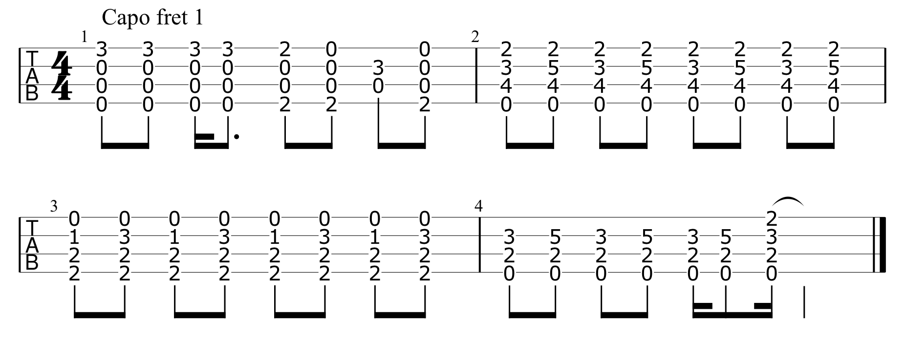 Across The Universe Chords Why Use A Capo And Tools For Transposing