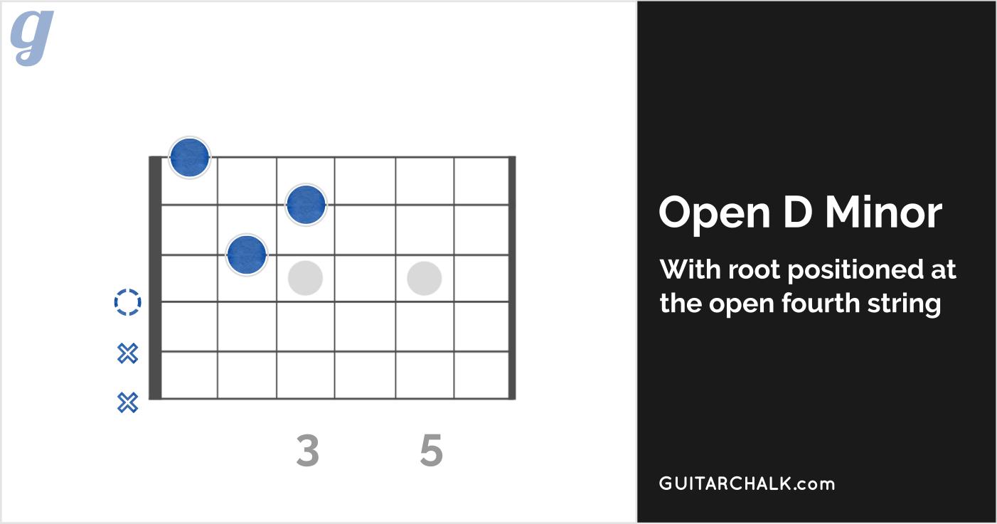 B Minor Guitar Chord 22 Basic Guitar Chords For Beginners Guitar Chalk Magazine Medium