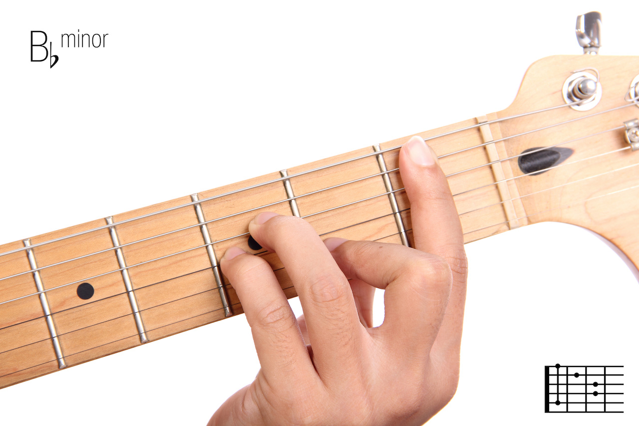 B Minor Guitar Chord A Sharp Or B Flat Minor On Guitar Chord Shapes Minor Scale Songs