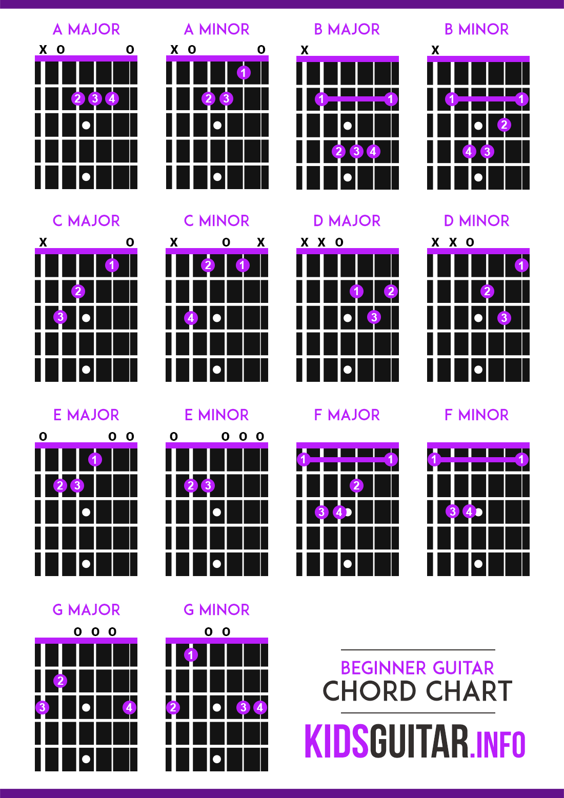 B Minor Guitar Chord Beginner Guitar Chords Lesson With Sound And Printable Chart