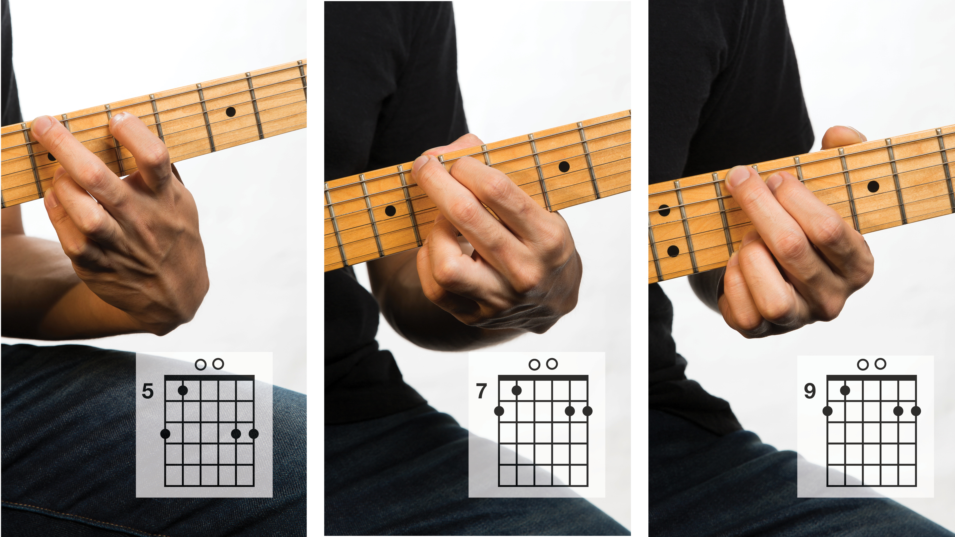 B Minor Guitar Chord Beginner Music Theory Learn The Five Essential Chord Shapes