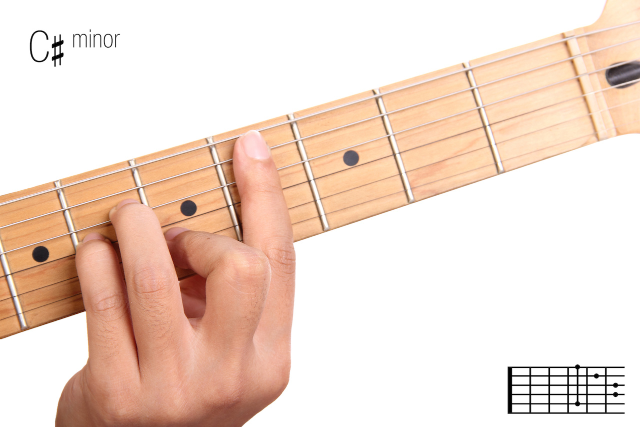 B Minor Guitar Chord C Sharp Minor On Guitar Chord Shapes Scale Popular Songs In The
