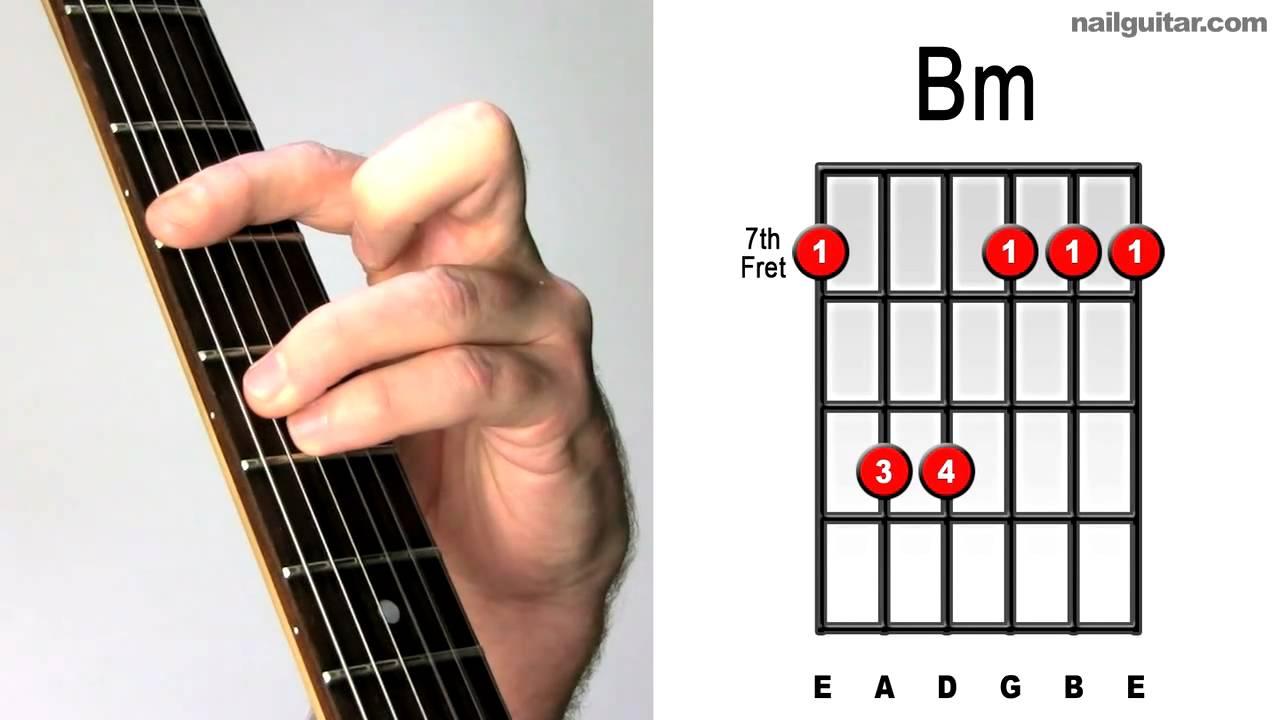 B Minor Guitar Chord How To Play The B Minor Guitar Chord
