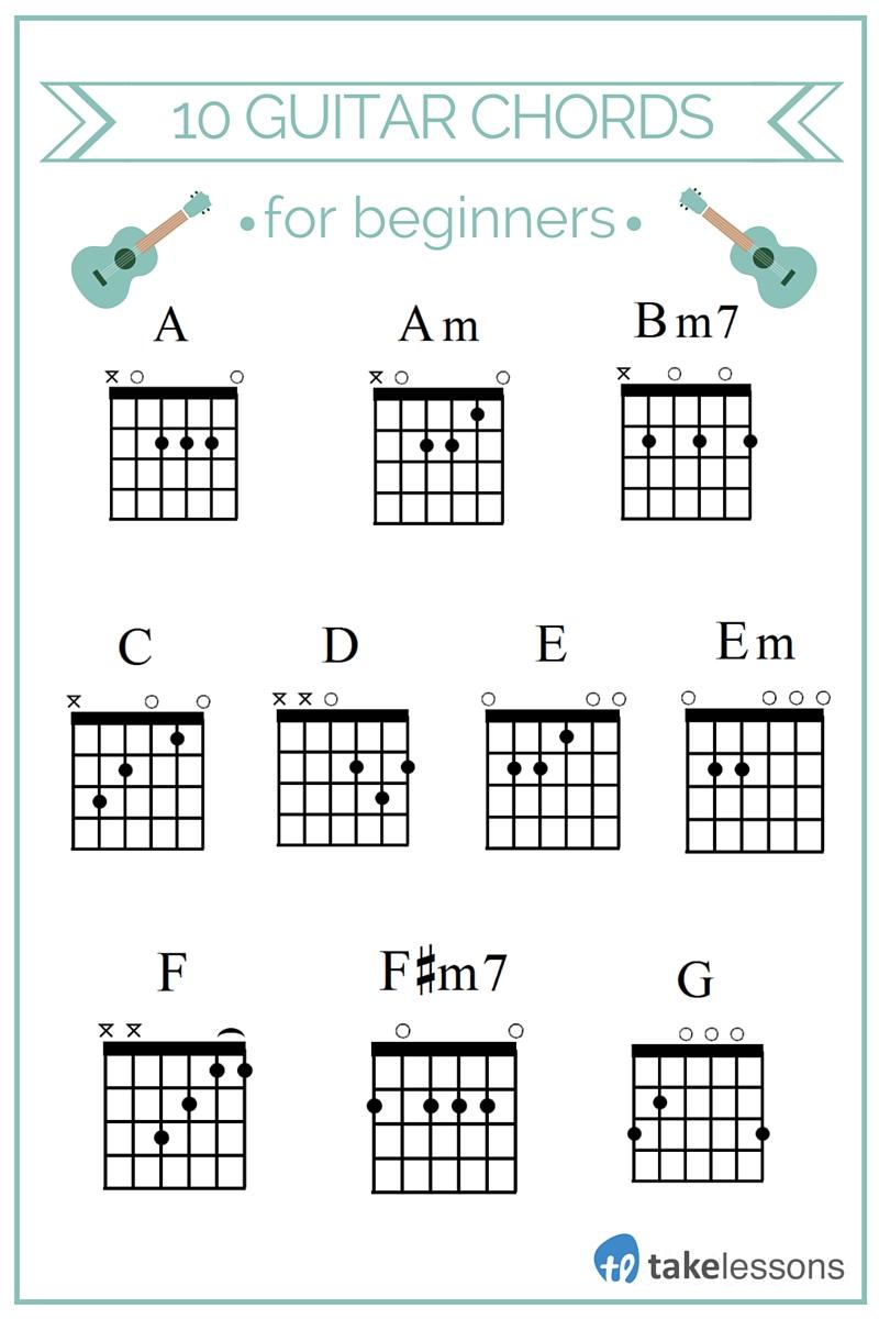 Chords For Guitar 10 Easy Guitar Chords For Beginners Takelessons Blog