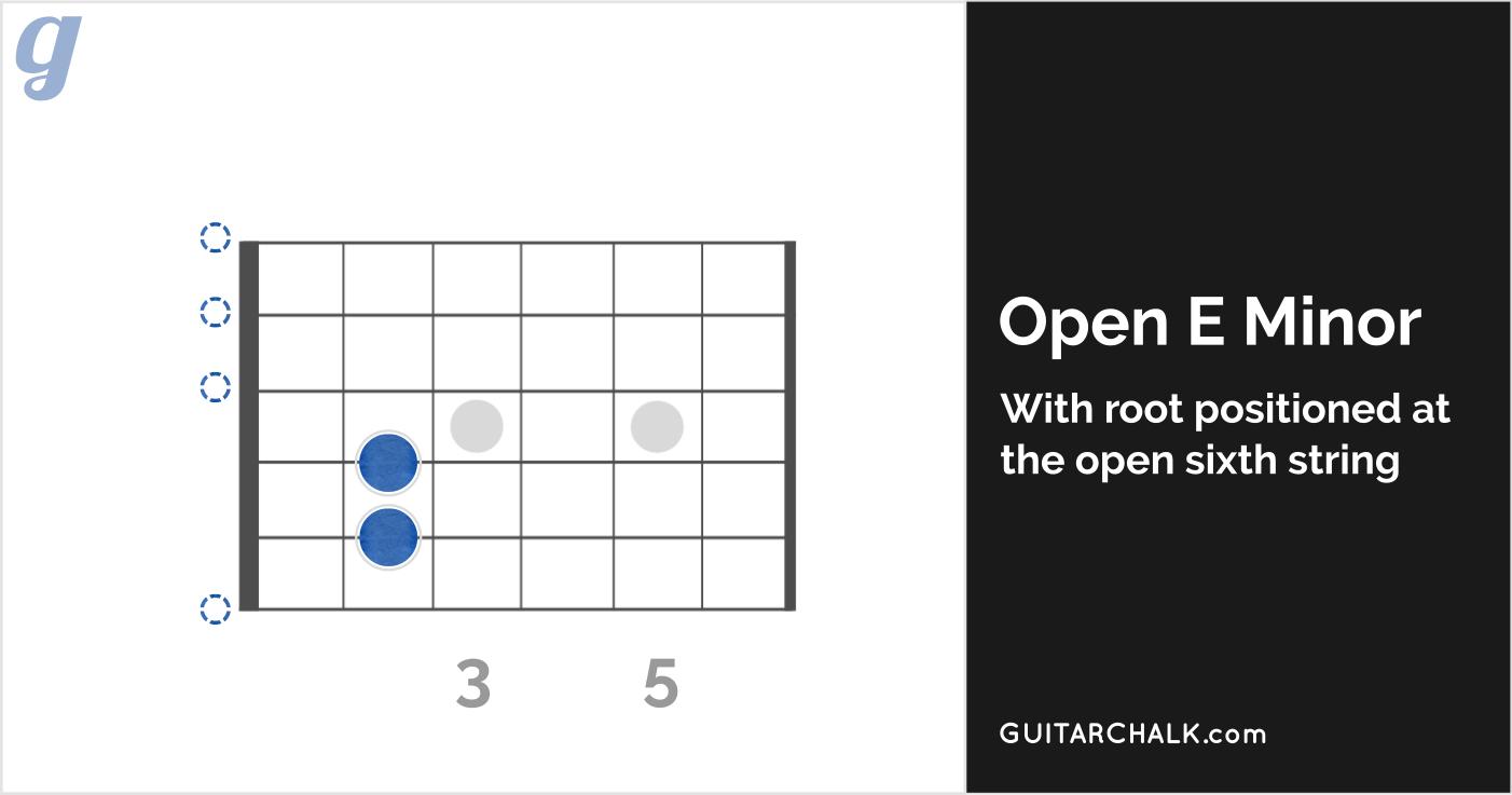 E Minor Chord 22 Basic Guitar Chords For Beginners Guitar Chalk Magazine Medium