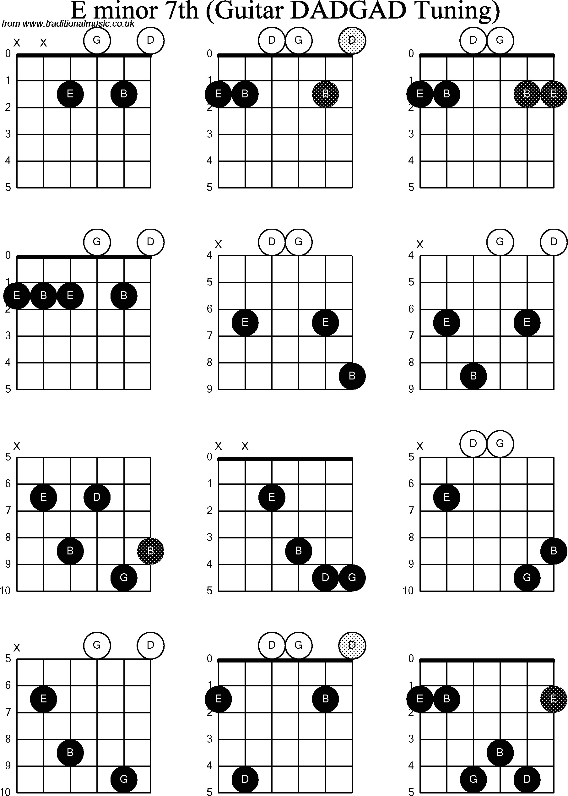 E Minor Chord E Minor 7 Chord Guitar Accomplice Music