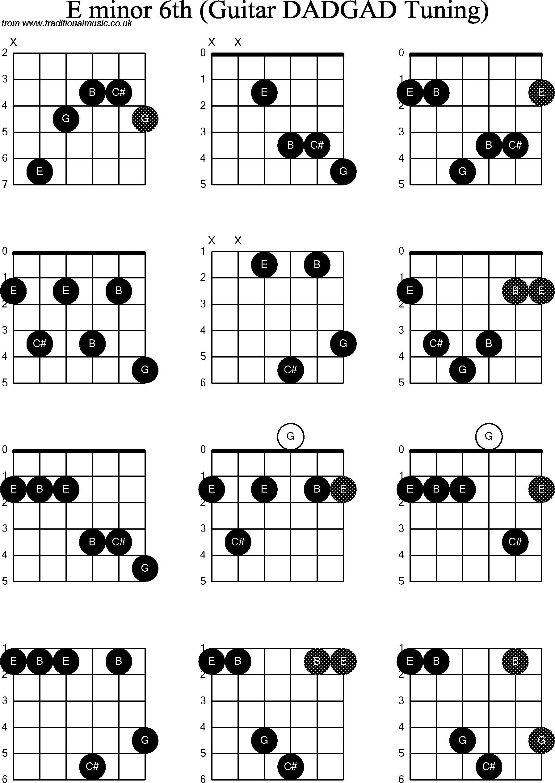 E Minor Chord E Minor Chord Notes Accomplice Music