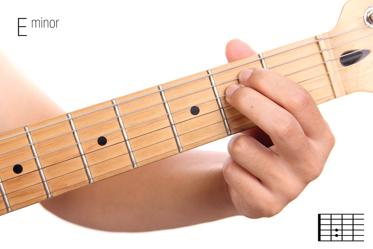 E Minor Chord E Minor Chord On Guitar Chord Shapes Scale Popular Songs In The Key