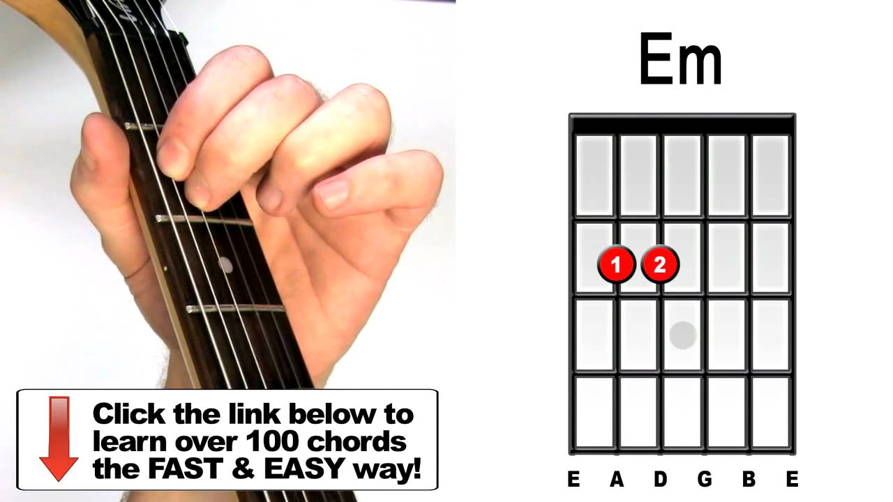 E Minor Chord How To Play E Minor Guitar Chords On Electric