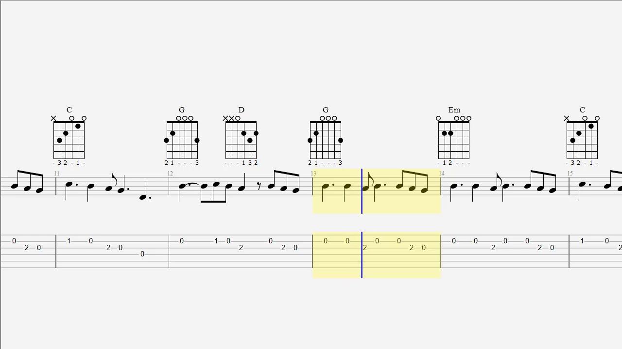 Ed Sheeran Chords Guitar Tab Notes Chords Perfect Ed Sheeran