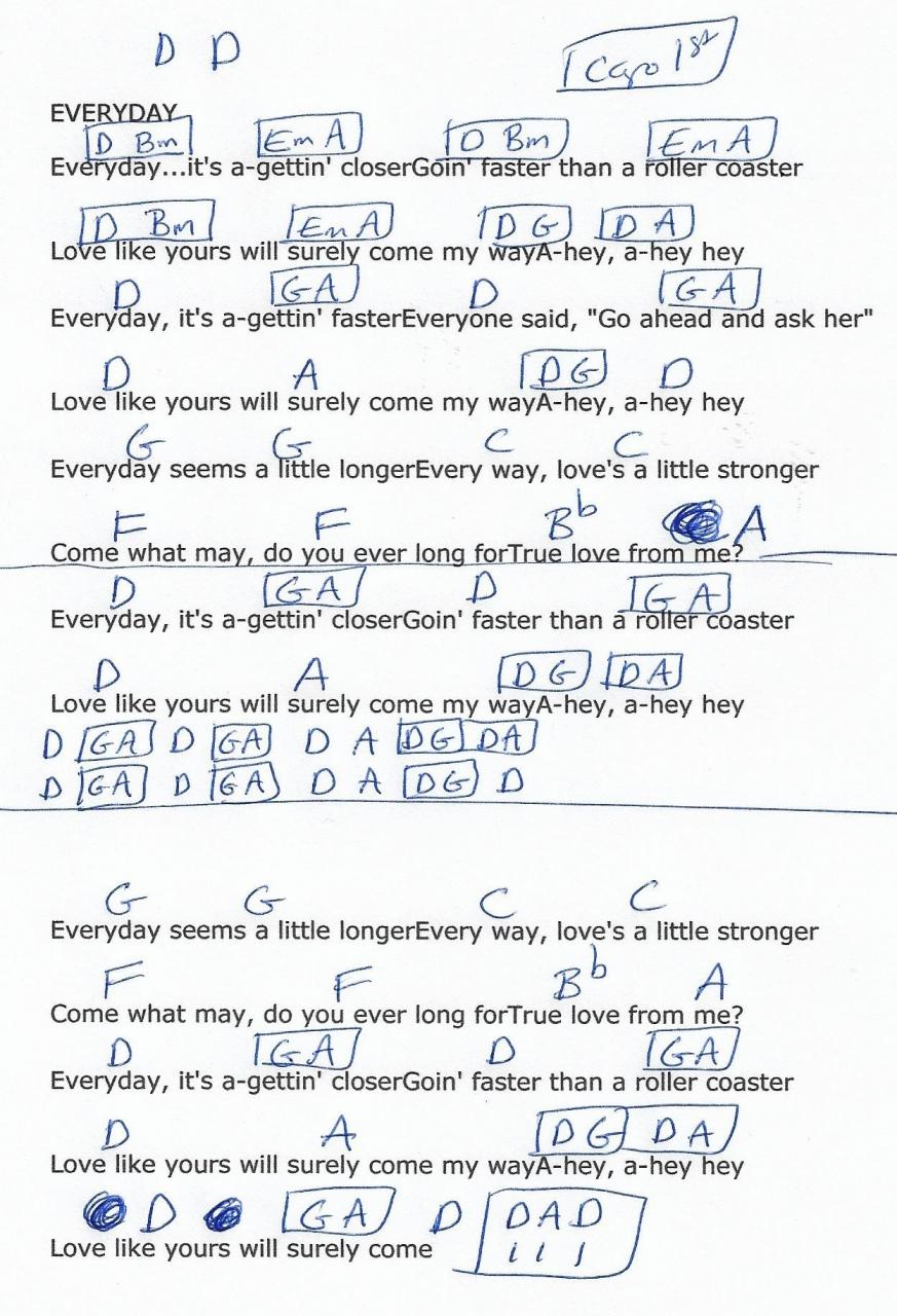 Ed Sheeran Chords One Ed Sheeran Ukulele Chords Song Lyrics With Guitar Chords For In