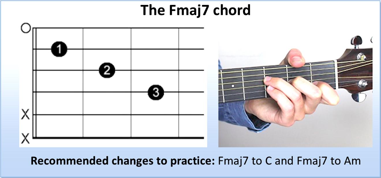 F Chord On Guitar B5 02 Easy F Chord Fmaj7 Andy Guitar