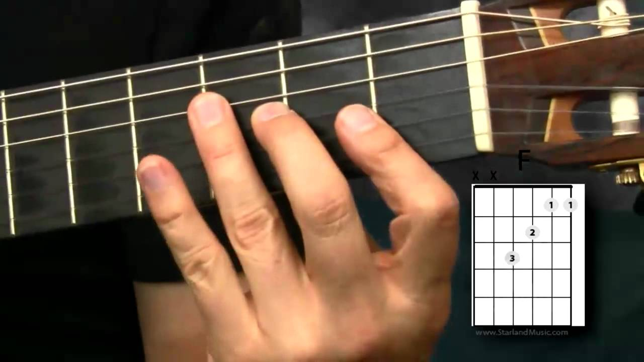 F Chord On Guitar Easier Way To Play The F Chord Beginning Guitar