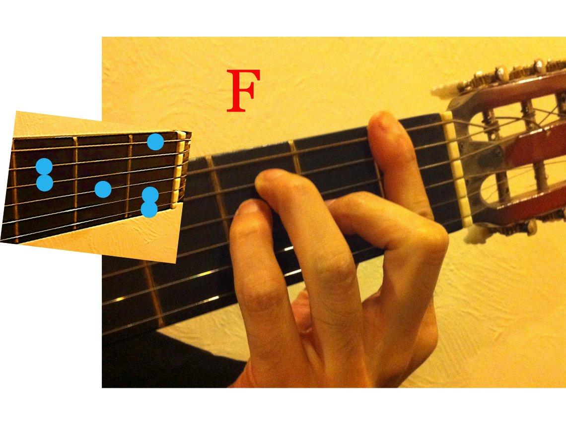 F Chord On Guitar Guitar The F Chord Masaki Okamoto