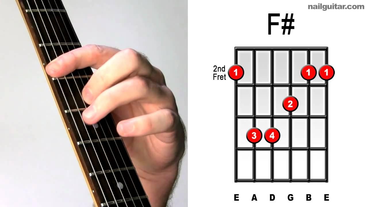 F# Guitar Chord F Major How To Play Guitar Bar Chords