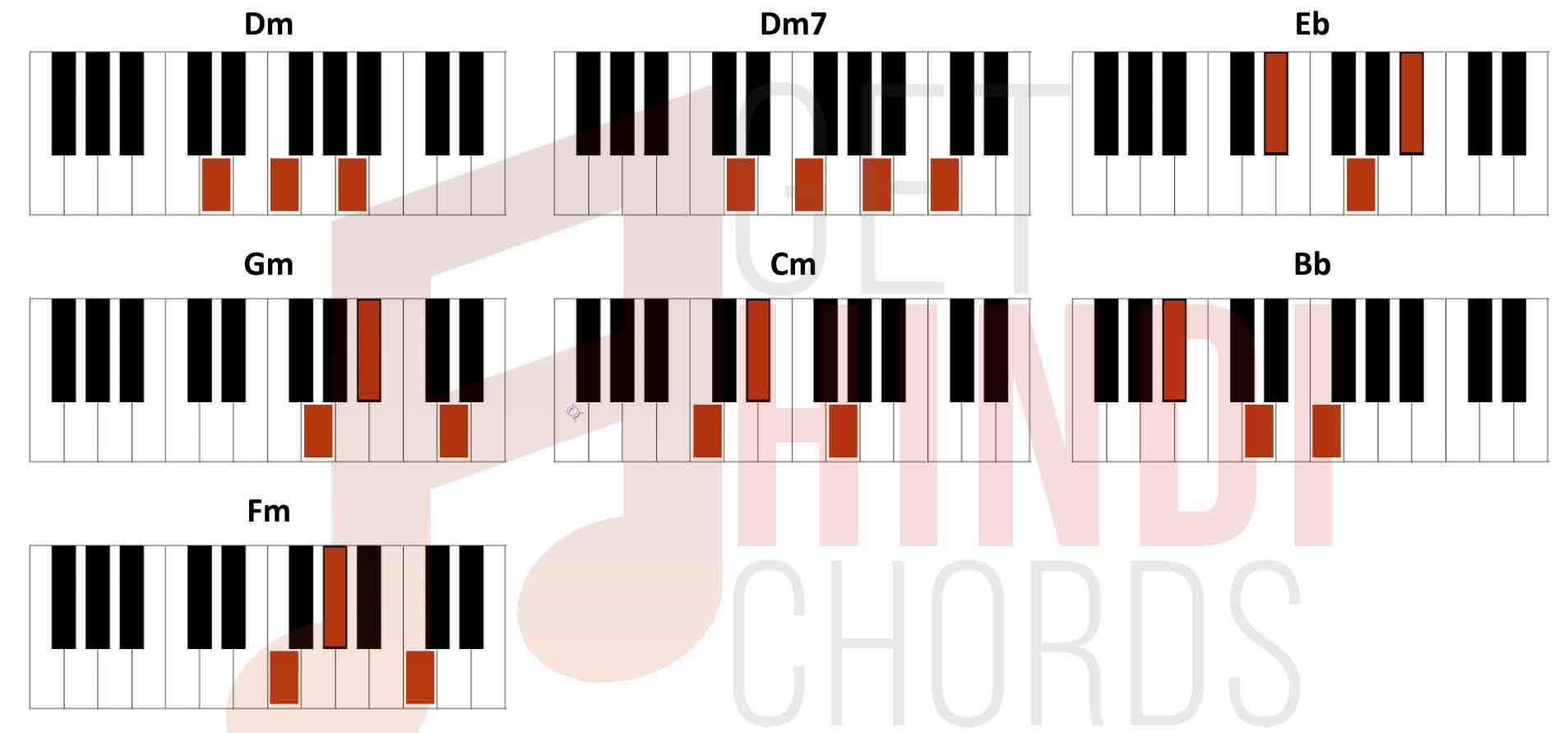 F M Piano Chord Bhula Diya Darshan Raval Piano Notations Gethindichords