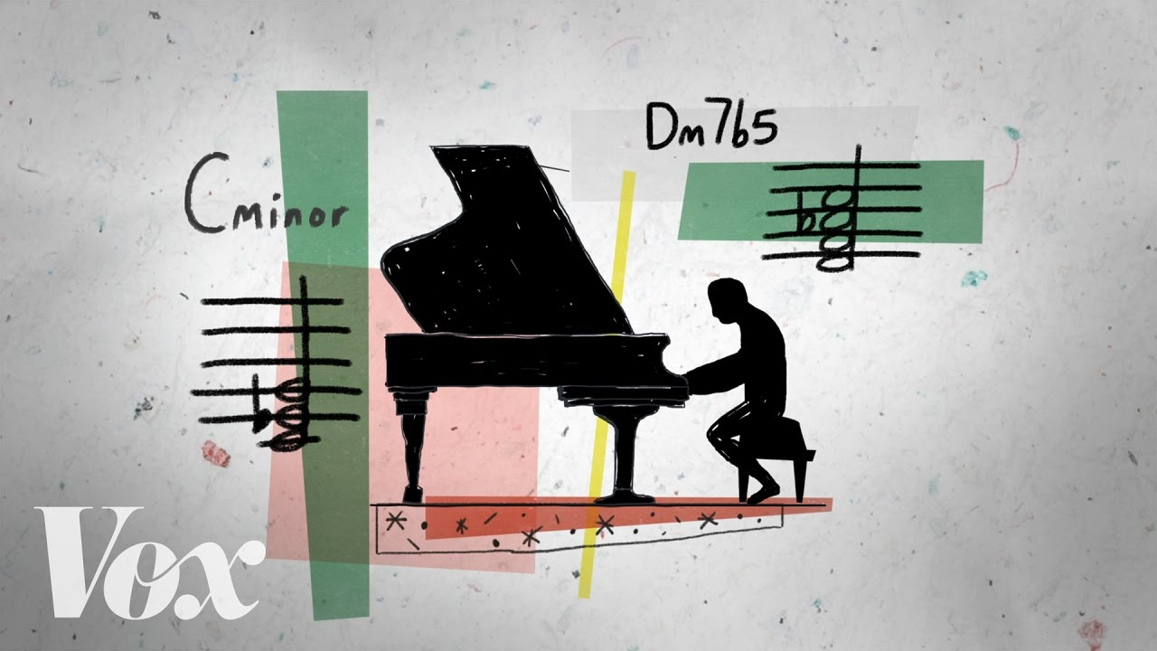 F M Piano Chord Does This Secret Chord Turn Every Song Into A Christmas Song